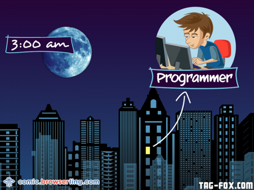 Programmers are the only people awake at 3am.  For more nerd humor and geek humor visit our programming comic at https://comic.browserling.com. New jokes, cartoons and comics about programmers every week!
